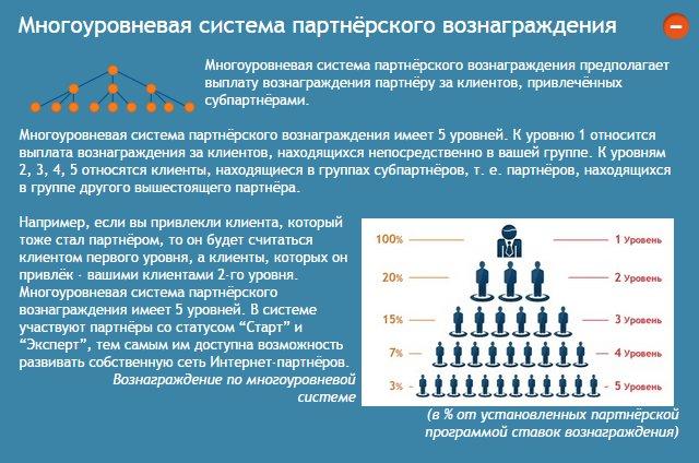 Зароботка на roboforex по системе форекс скачать русскую версию