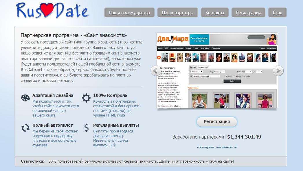 платные интернет сайты знакомств