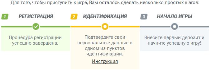 Букмекерская Контора Паспортные Данные