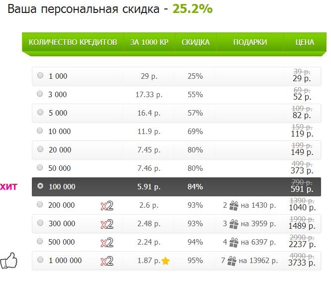 Ваша персональная скидка в автосёрфинге Livesurf на сайт-портале Wzarabotke.ru