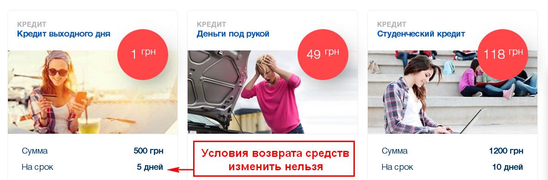 Mycredit.ua обзор сервиса, отзывы mycredit.ua.