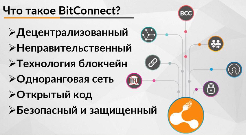 Bitconnect отзывы dowjones