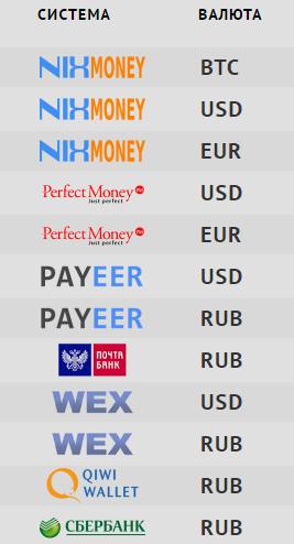 Поменять деньги с yandex египта