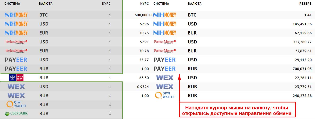 Qiwi как обменять рубли на доллары olx