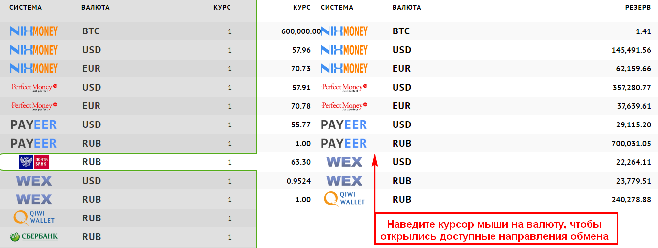 Обмен валют с yandex евразийский банк астана