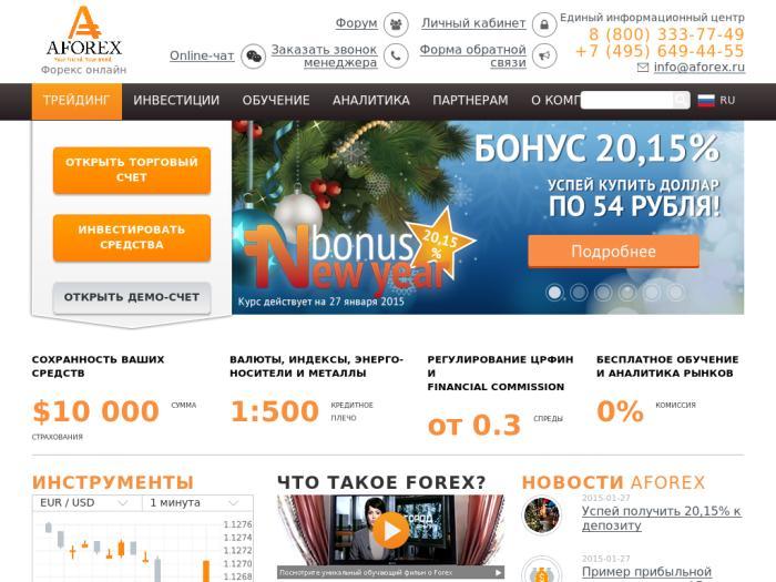 Aforex.ru отзывы скачать обучающий видеокурс forex