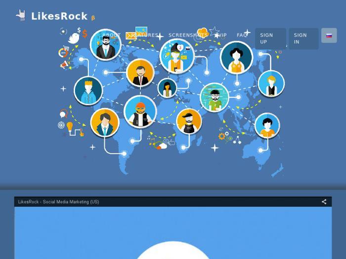 обзор сервисов инстаграм