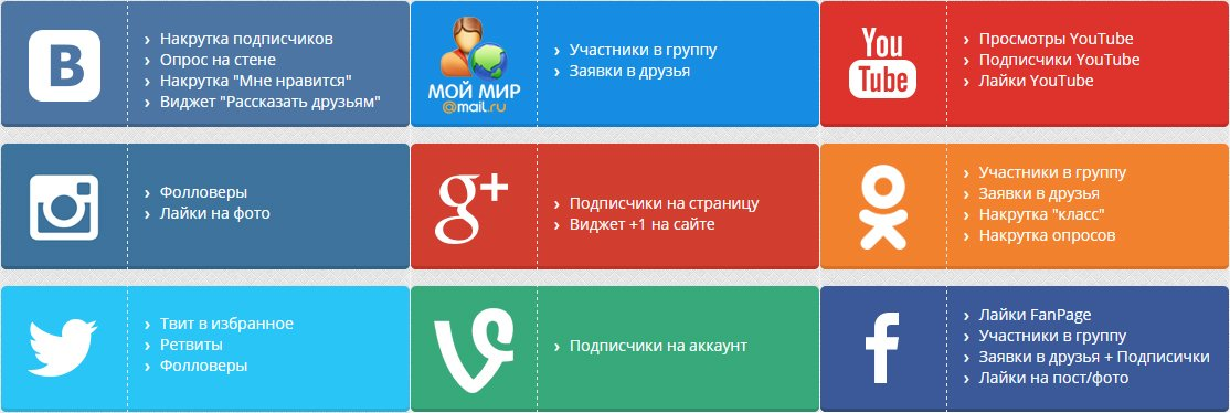 Smmprice обзор сервиса, отзывы smmprice.ru