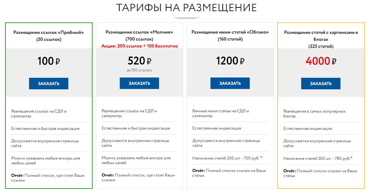 Заказы на размещение ссылок в интернет автоматические системы продвижения сайта